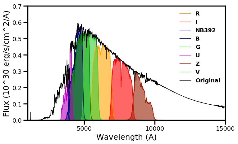 Convolved_spectra_plot (1530006642307)
