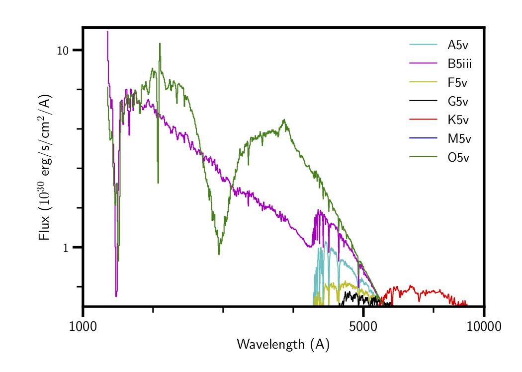 stellar_spectra_test_conv_log