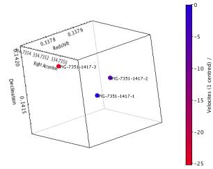 RelativeVelocityPlotPIG-7351-1417(1 centred).png